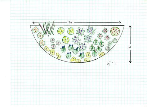 Hummingbird Garden Layout Designing A Butterfly Garden