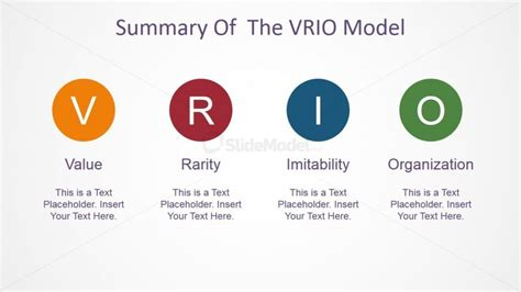 vrio model acronym banner for powerpoint slidemodel