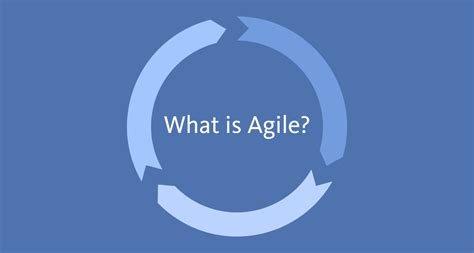what is what is agile a history lesson blossom