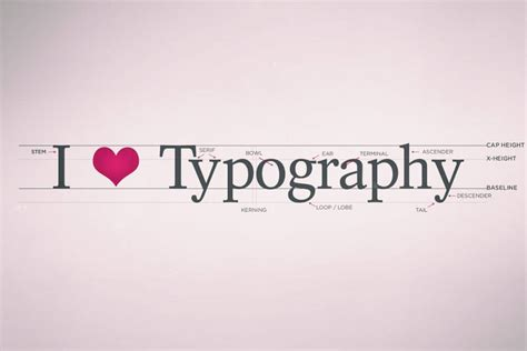typography knowledge the font of all knowledge wyke print solutions