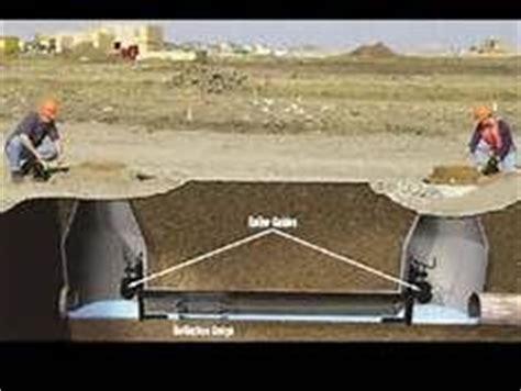 Plumbing Smoke Test Cost by Smoke Testing Of Sewer Lines Smoke Testing Of Sewer