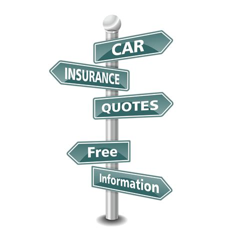homeowners insurance quotes auto quotesgram