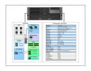 server documentation template server configuration template free server configuration