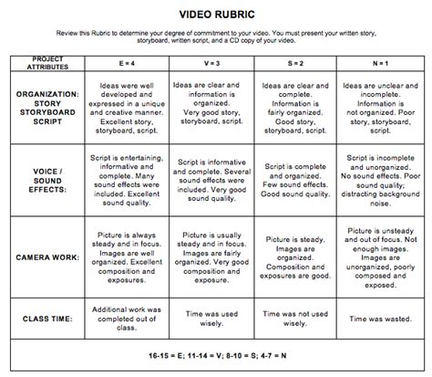 printable art rubric 5 best images of printable rubrics for art teachers art
