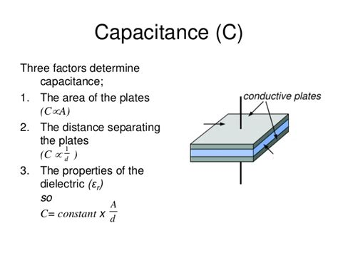 define variable capacitor 28 images variable capacitor properties 28 images mechanism of a capacitor what is a capacitor types