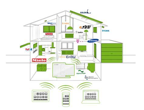 wie funktioniert mietkauf haus smart home vision wird realit 228 t k 252 che und architektur