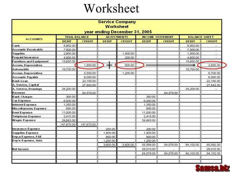Worksheet Accounting