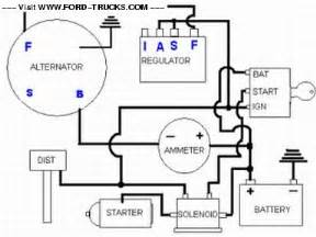 1985 Bronco Charging System Wiring Diagram 1971 Ford F100 4x4 Charging System Diagram