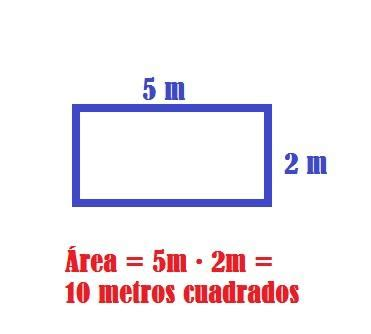 como calcular una superficie en metros cuadrados c 243 mo calcular metros c 250 bicos 5 pasos