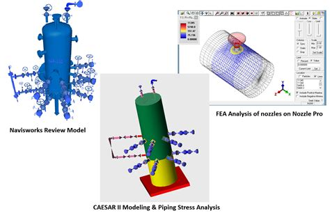 electrical machine analysis using finite elements power electronics and applications series books piping stress analysis fea using caesar ii and nozzle pro