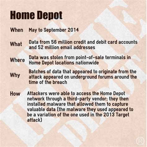 Home Depot Data Breach by What The Data Breaches In Retail Taught Us