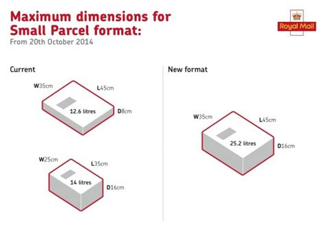 what should be the dimensions and cost of a small lap pool royal mail to double maximum size of small parcel format
