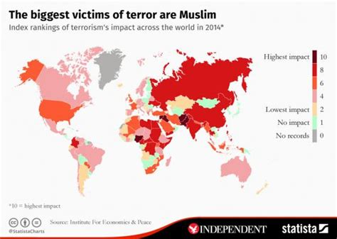the top 10 countries which suffer the most from terrorism