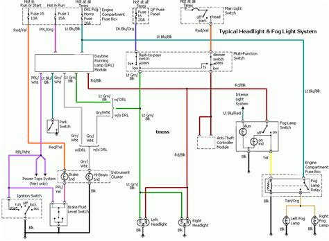 mustang headlights  fog lights wiring diagram