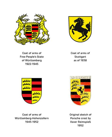 stuttgart car logo origins and of the porsche crest logo design