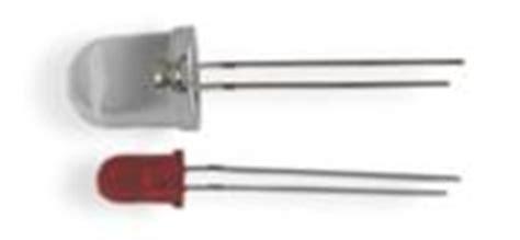 light emitting diode laser encyclopedia of laser physics and technology light emitting diodes surface emitting nobel