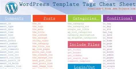 cheat sheets seo cms css html javascript php mysql