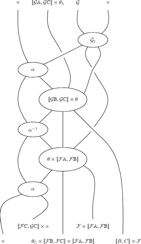 strid – A string diagrams generator