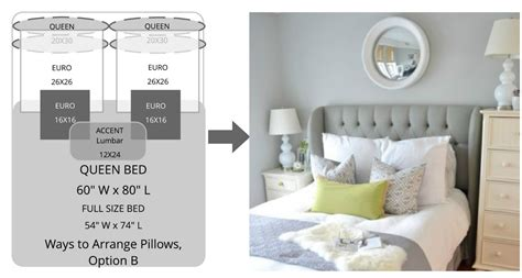Pillow Sizes For Bed by Luxurious Bed Pillow Sizes 63 Inside House Plan With Bed