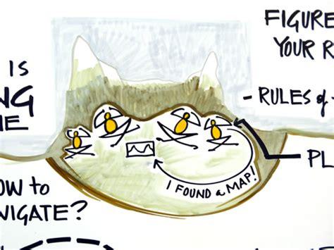 generative scribing a social of the 21st century books laugh kelvy bird