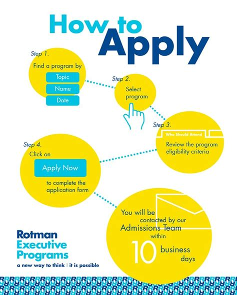 Rotman Mba Tuition Part Time by 1000 Images About About Rotman School Of Management On