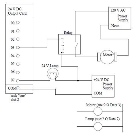 konfigurasi output pada plc wiring plc belajar teknik