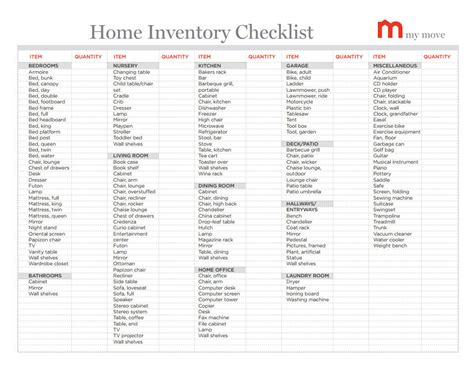 hardware inventory template computer hardware inventory spreadsheet template
