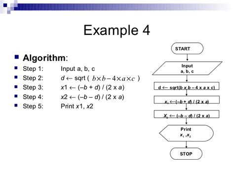 algorithm template exles of algorithms and flowcharts best free home