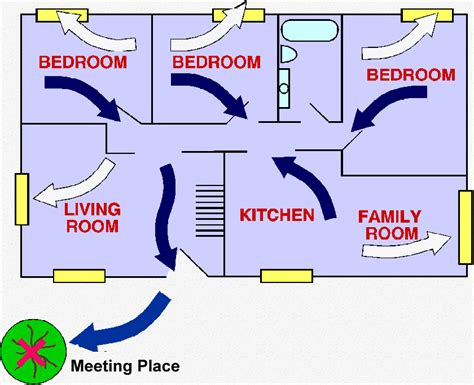 home fire escape plan madison fire department fire safety tips