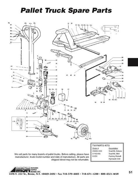 pallet parts diagram forklift truck diagram imageresizertool