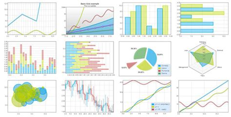best chart 20 best jquery graph and chart plugins with exles