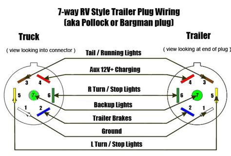 trailer wiring diagram 7 way flat
