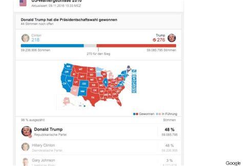 Us Wahlen 2016 Mehrheit Clinton - die mehrheit des amerikanischen volkes hat clinton