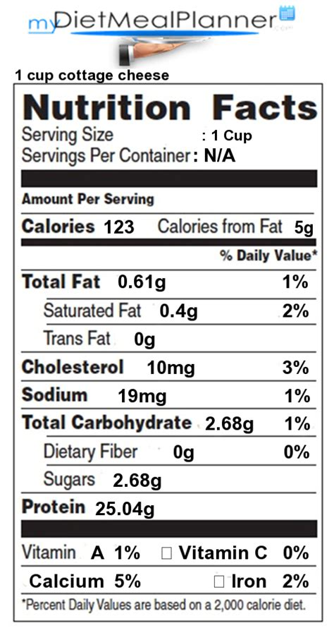 Calories In 1 Cup Cottage Cheese by Nutrition Facts Label Cheese Milk Dairy 2