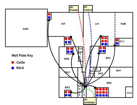 house floor plan  electrical layout carpet vidalondon