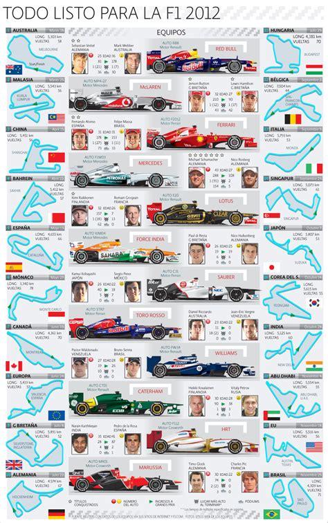Calendario G P Formula 1 Calendario De Formula 1 2012 El De Jocargali