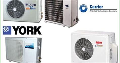 perkhidmatan pemasangan servis aircond senarai harga