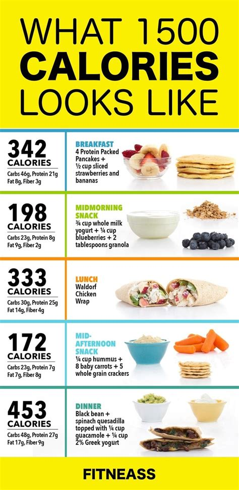 weight loss 1500 calories per day 1500 calorie diet plan sle clean healthy eats 21