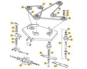 diagrams for gravely walk behind mowers parts diagrams
