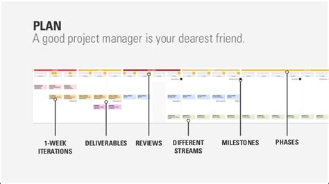 ux project template plan a project manager
