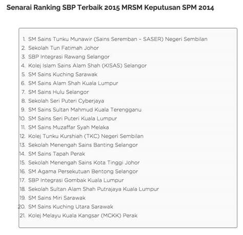 ranking terbaik mrsm pt3 2015 ranking sekolah terbaik 2018 ranking sbp ranking mrsm