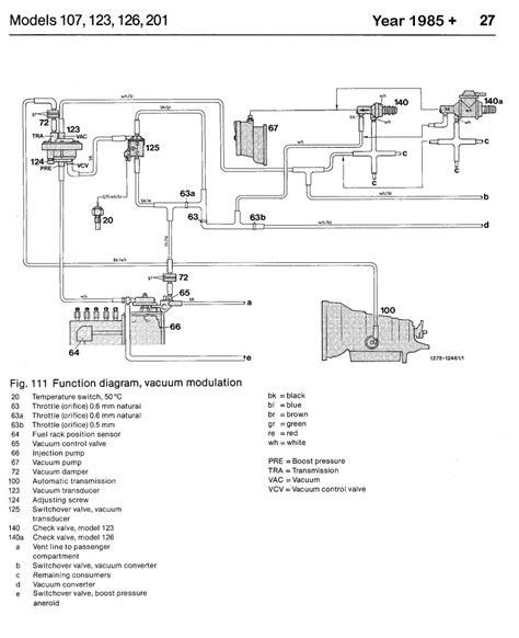 pumps c 3 107 123 1985 mercedes 107 123 126 201 transmission vacuum