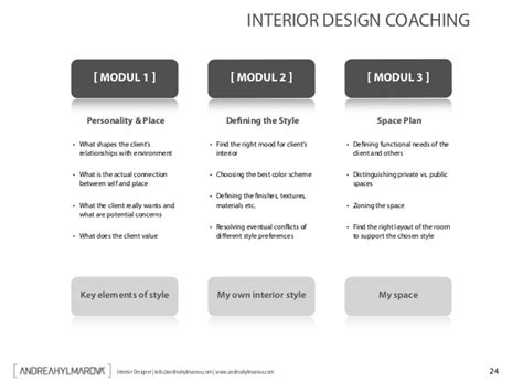interior design introduction interior design coaching introduction oct 23 2012 at