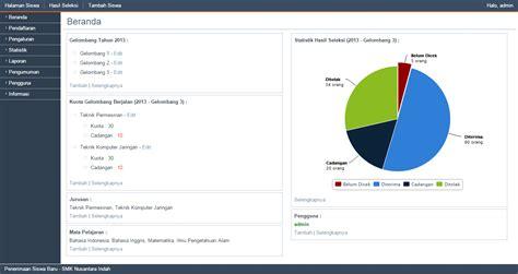 membuat web alumni dengan php aplikasi psb dengan php codeigniter dan mysql akbarnsslink