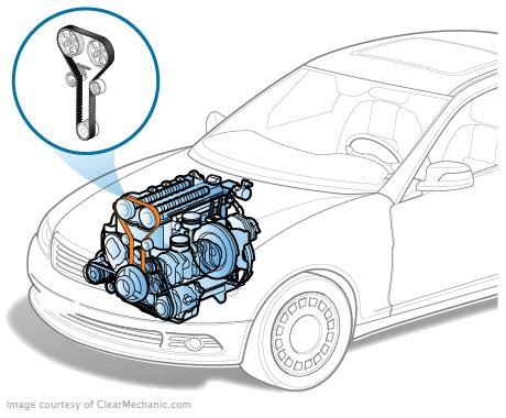 volvo change frequency honda accord timing belt replacement cost estimate