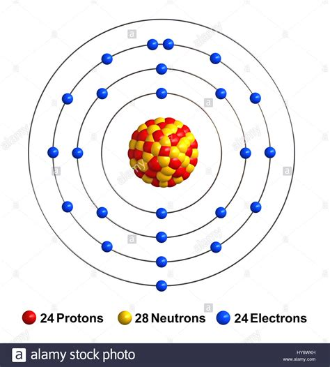 Chromium Protons Neutrons Electrons 3d render of atom structure of chromium isolated