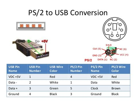 Kabel Converter Usb To Ps2 ps2 to usb wiring diagram efcaviation