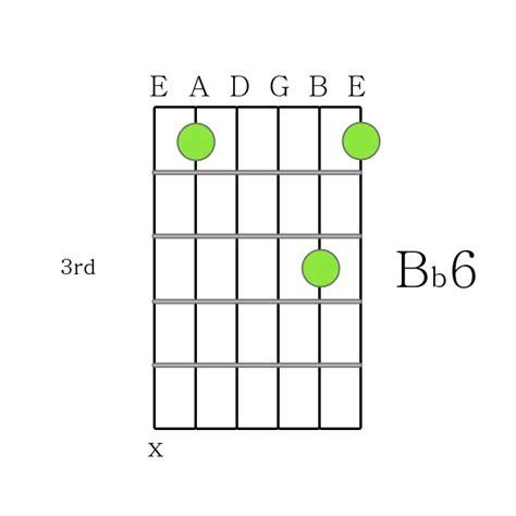 B Flat 6 Guitar Chord
