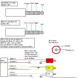tv hdmi wiring diagram get free image about wiring diagram