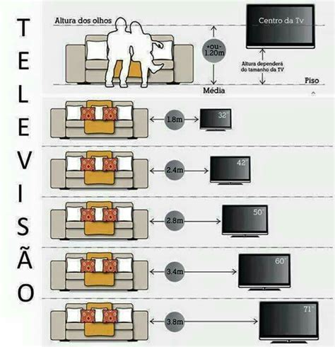Distance Between Tv And Sofa distance between tv and sofa hereo sofa